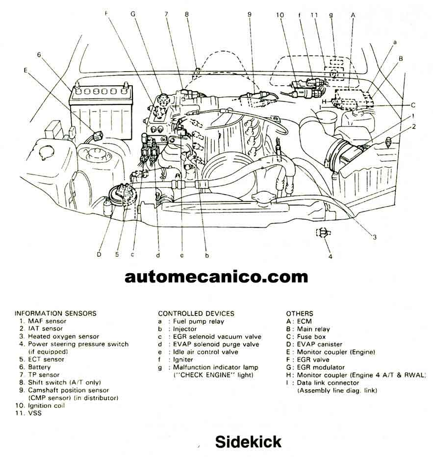 Suzuki Sidekick Tracker Air Conditioning Cooling Fan Motor Wiring Diagram together with 2003 Suzuki Aerio Sx 2 0l Serpentine Belt Diagram furthermore 3c54s Metro Timing Belt Geo 4 Cyl Timing Marks furthermore Ford Ranger Door Handle Replacement besides P 0996b43f803718cd. on 1996 geo tracker engine diagram