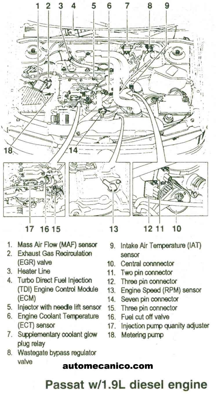 Volkswagen Ubicacion De Sensores Y Componentes Light Trucks Suvs Vans 1991 2002