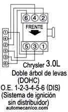 Accel Coil Wiring Diagram on 1967 ford ignition coil wiring diagram
