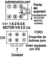 Oxygen sensor location additionally 9097CH03 REMOVAL   INSTALLATION in addition Saturn Ion 2003 Fuse Box Diagram Vue as well T6058905 Serpentine belt diagram 2006 ford fusion together with P0032 2008 toyota camry. on 1998 mazda mpv engine diagram