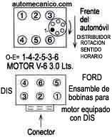 Orden de encendido ford 4 0 efi