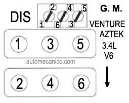 Oegmotors on Diagrama Electrico De Un Chevrolet Impala