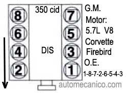 Oegmotors on Chevrolet Firing Order