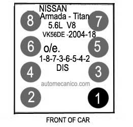 Oenissan on 2005 Ford 5 4 Firing Order