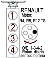 club del renault 4-5-6 y 7 de espa u00d1a