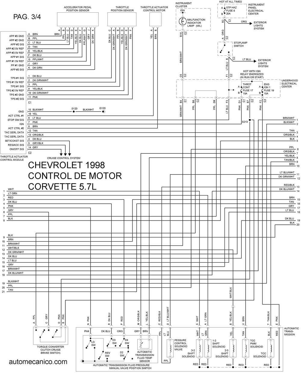 2005 Bmw X5 Engine Diagram Great Design Of Wiring 528i Chevrolet Malibu 2000 Nissan