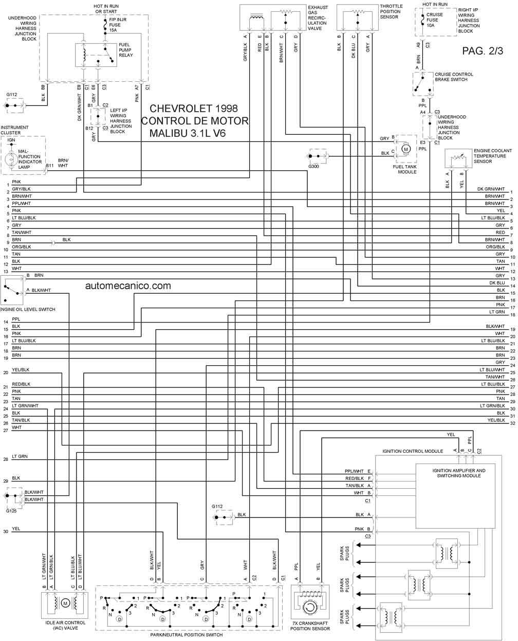 nissan patrol 4 2 wiring diagram chevrolet 1998 diagramas esquemas graphics