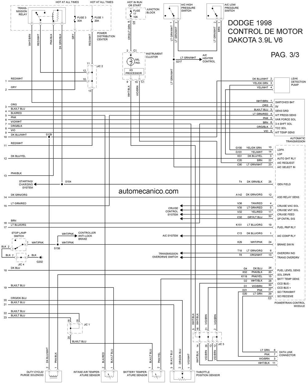 diagrama electrico de la dodge dakota 2002