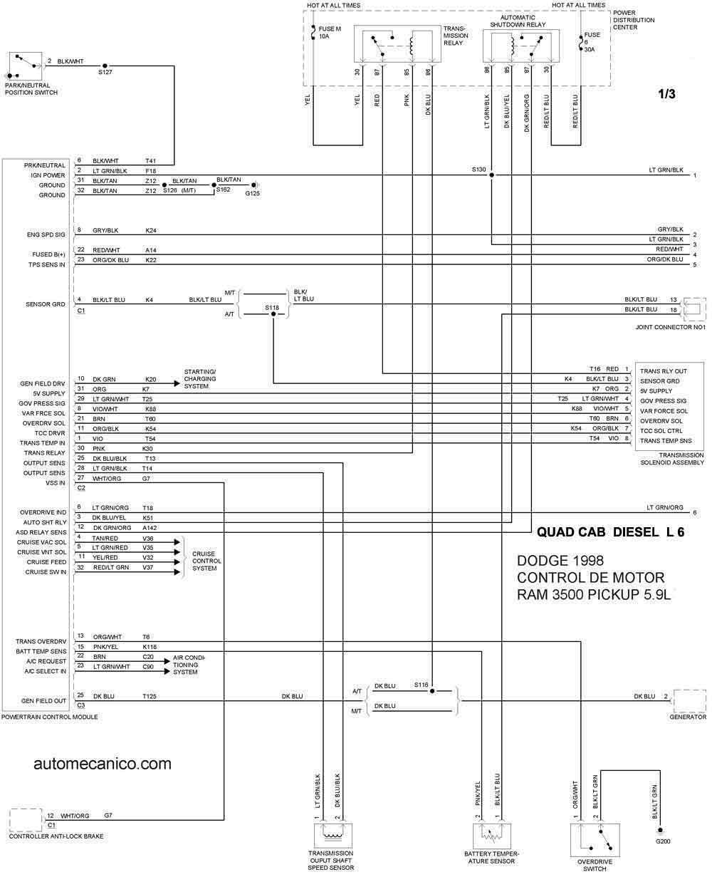 Diagramas - Esquemas - Graphics