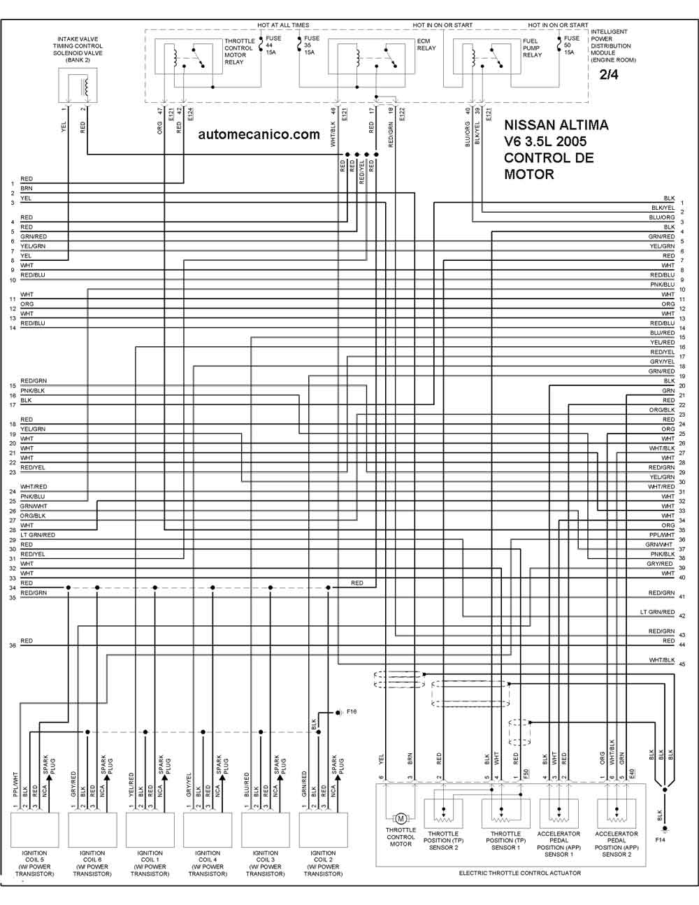 Nissan 2005 Diagramas Esquemas Graphics vehiculos