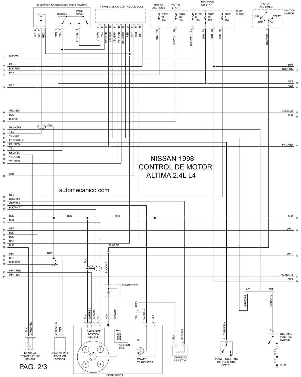 1997 Altima Fuse Diagram Schematics Wiring Diagrams 1999 Box Images Gallery
