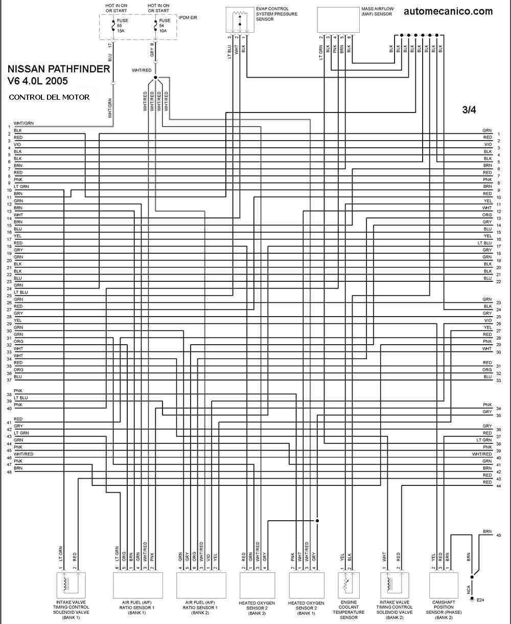 Nissan 2005 | Diagramas - Esquemas - Graphics | vehiculos ...