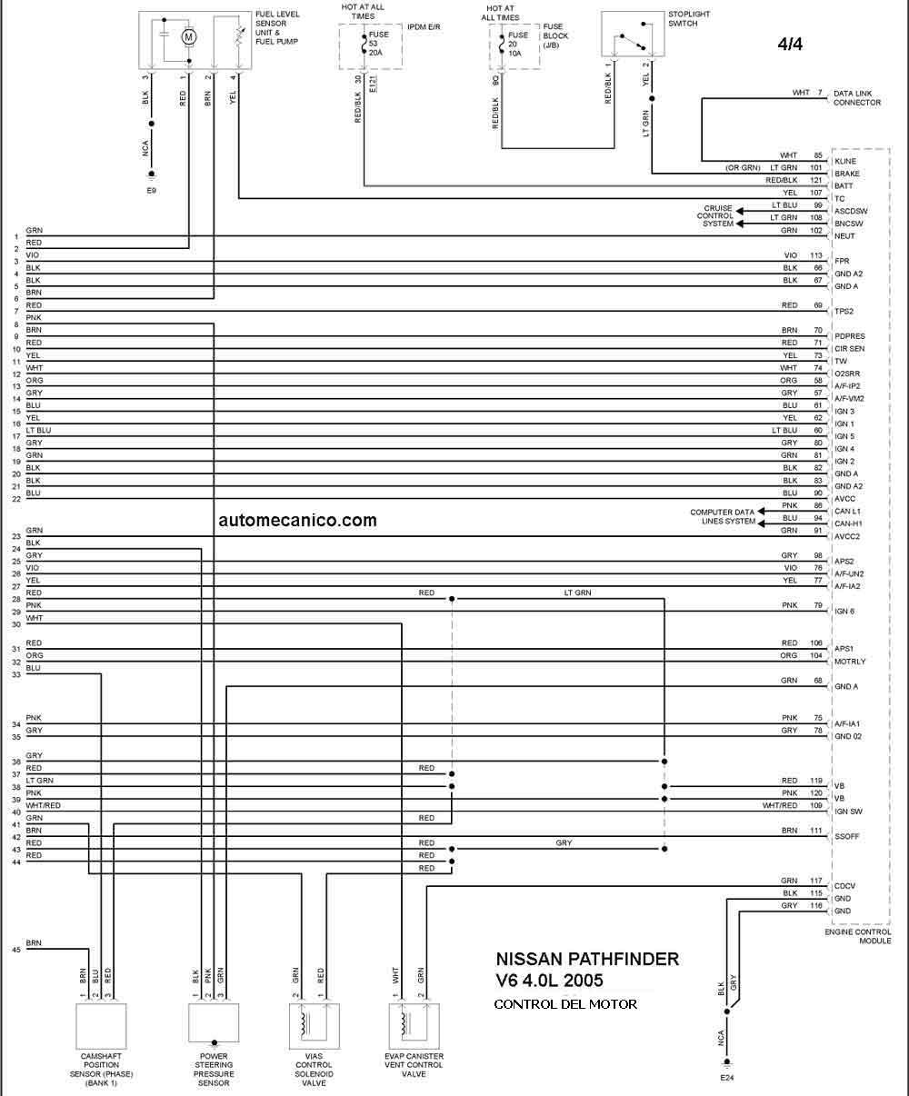 Nissan 2005   Diagramas - Esquemas - Graphics   vehiculos ...