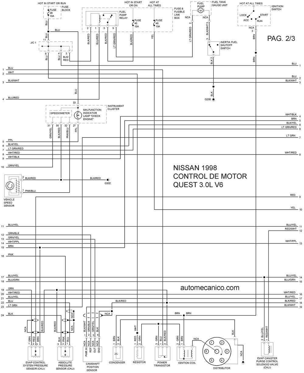 Nissan 1998   Diagramas - Esquemas - Graphics   vehiculos ...