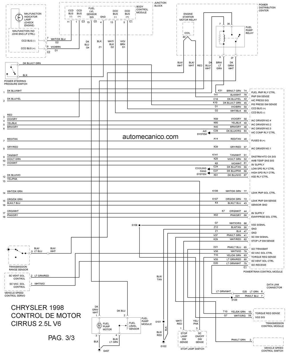 2006 Pt Cruiser Wiring Diagram - 11.13.tramitesyconsultas.co •  Chrysler Pt Cruiser Wiring Diagram Fuel Pump on 2007 pt cruiser fan wiring diagram, 2007 pt cruiser light wiring diagram, pt cruiser cooling system diagram, 2006 pt cruiser hood,
