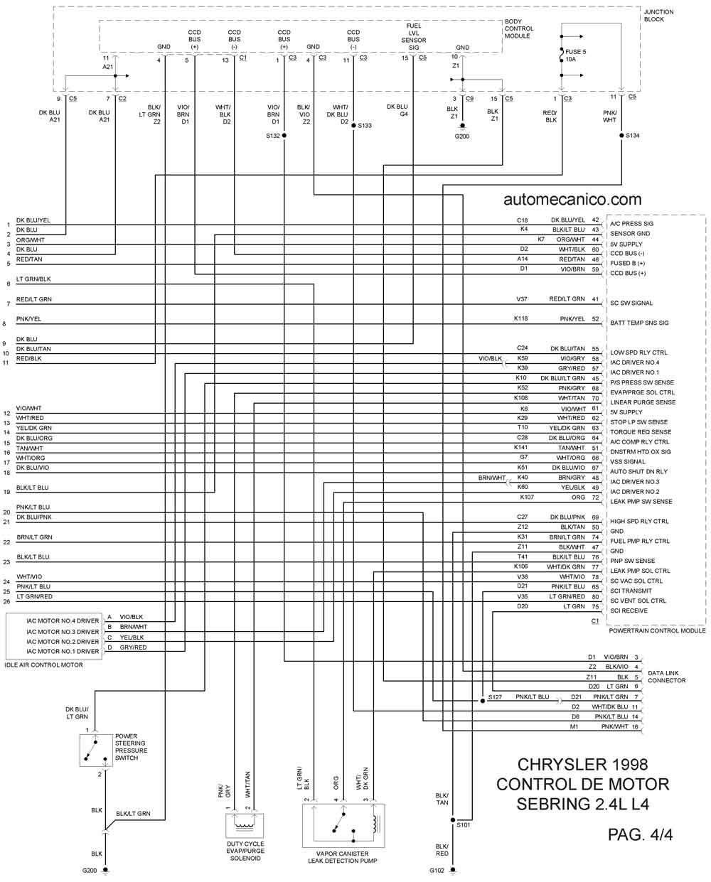 Chrysler 1998 Diagramas Esquemas Graphics