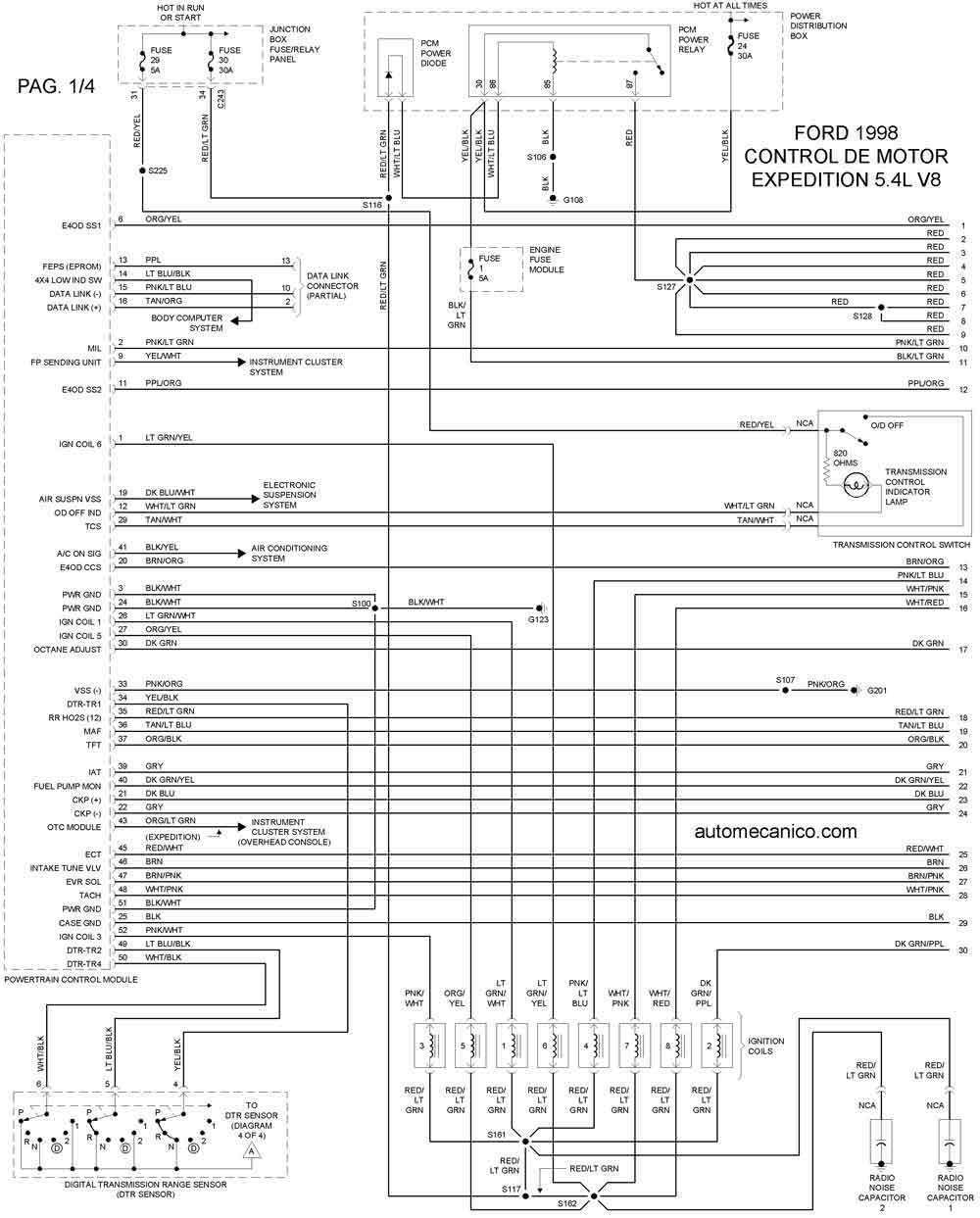 Diagramas FORD - automecanicocom