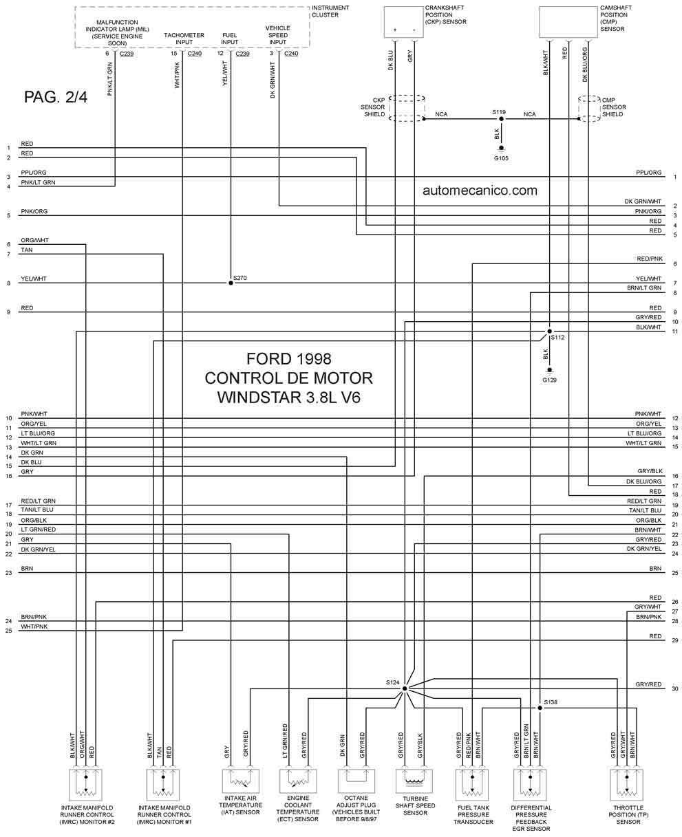 diagrama electrico de ford windstar