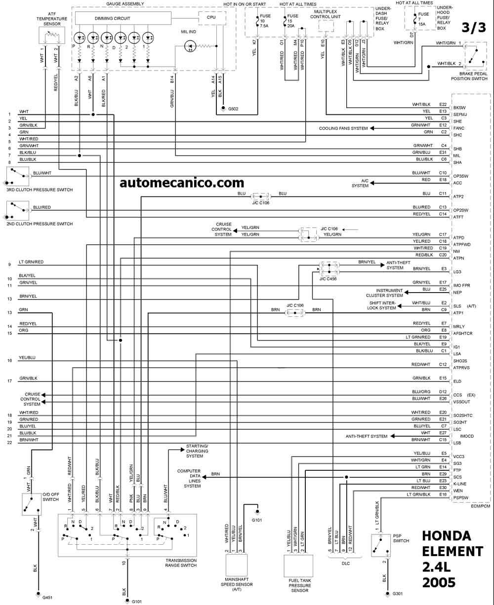 honda 2005 diagramas esquemas graphics vehiculos motores rh autoelectronico com diagrama electrico honda crv 2000 diagrama electrico honda crv 2000