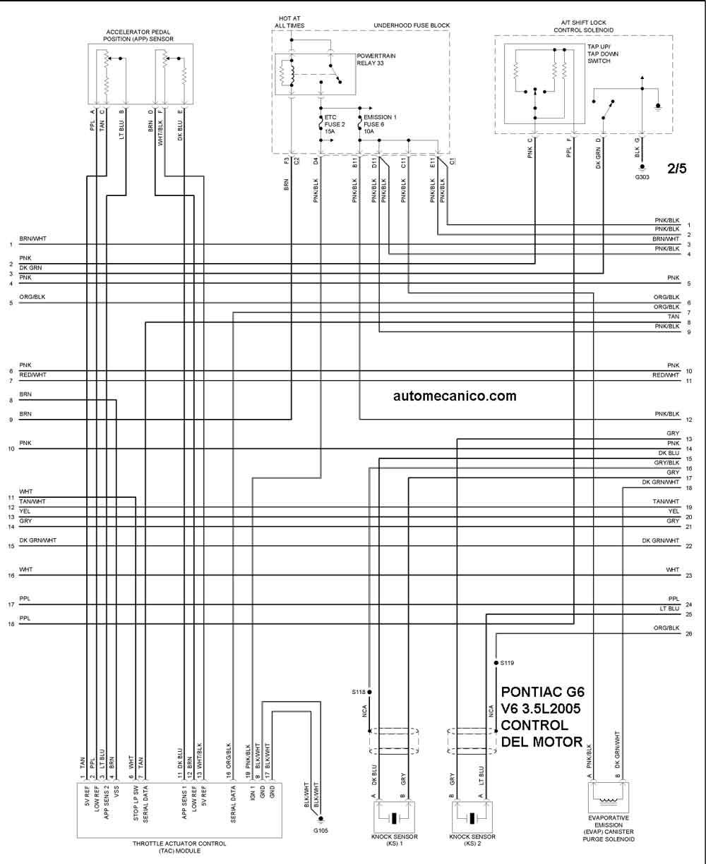 Pontiac 2005 Diagramas Esquemas Graphics Vehiculos