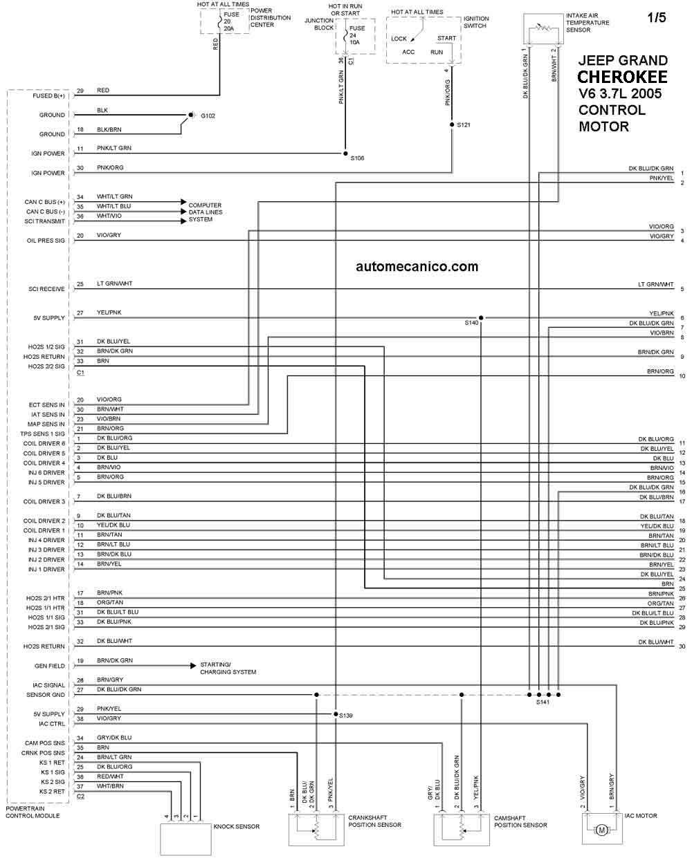 jeep 2005 diagramas esquemas graphics vehiculos