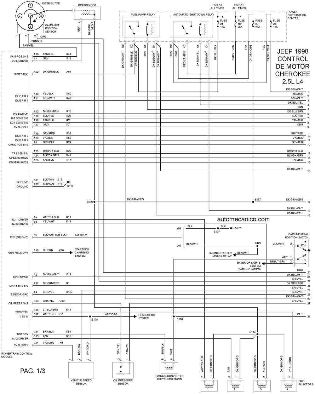 Jeep 1998 Diagramas Esquemas Graphics Vehiculos