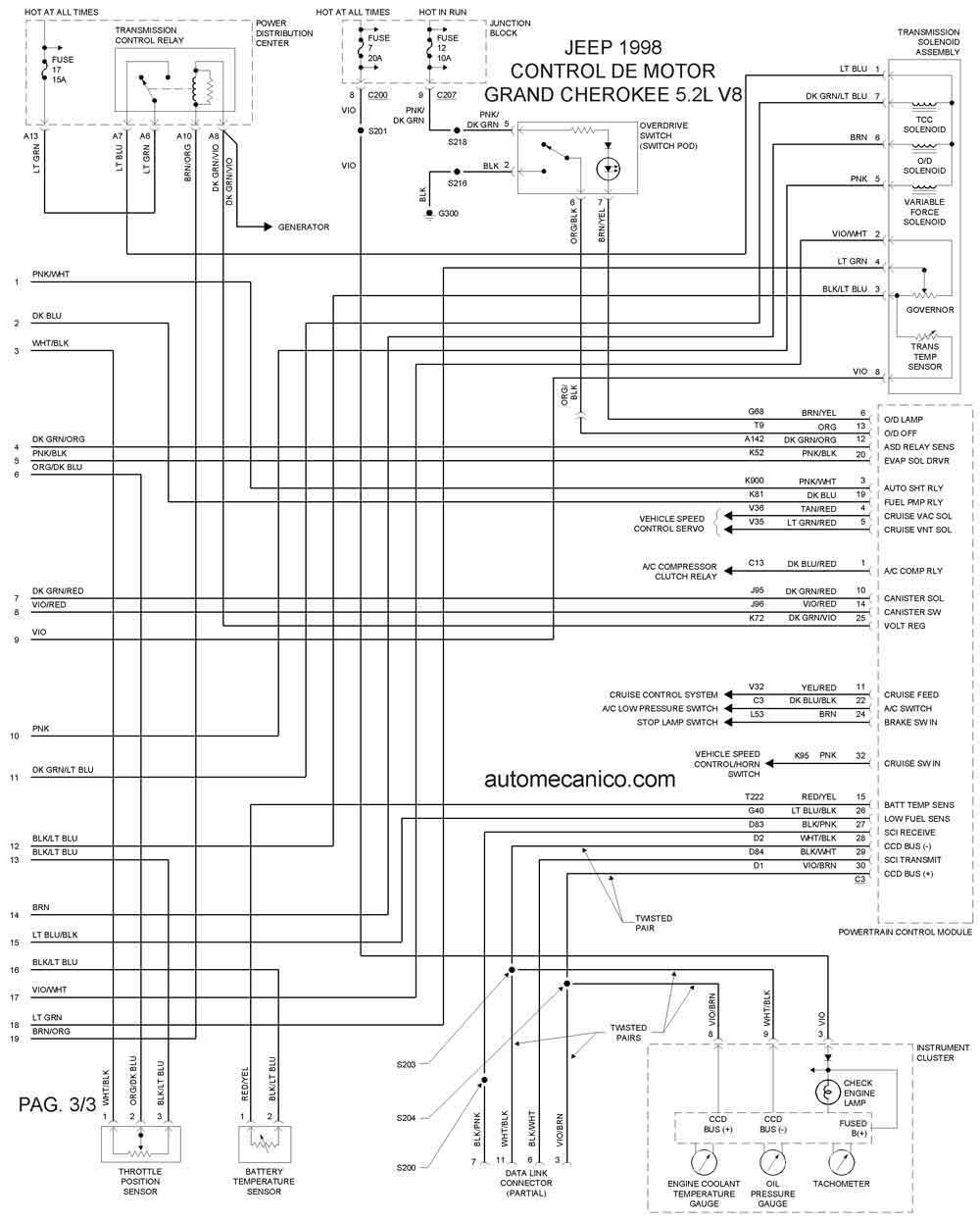 Grandcherokee on Diagrama De Transmision Automatica