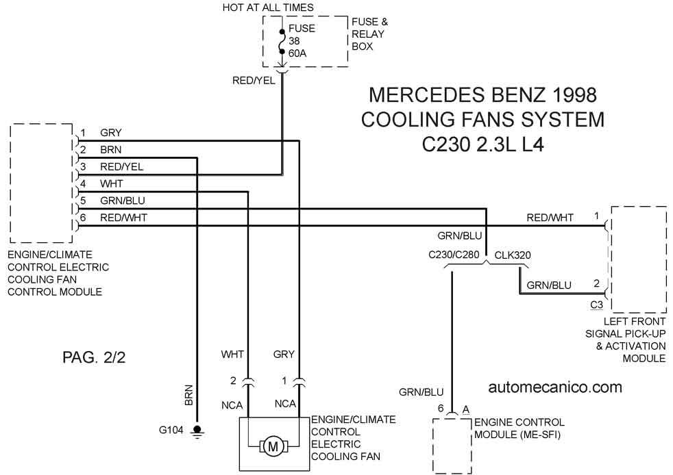 Mercedes benz cooling fans system diagramas for Mercedes benz fans