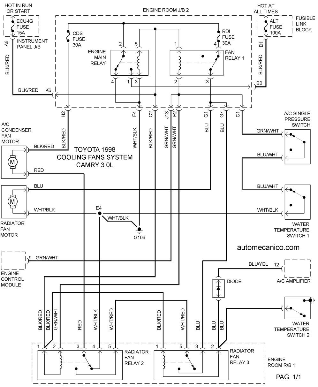 Toyota Cooling Fans System Diagramas Ventiladores