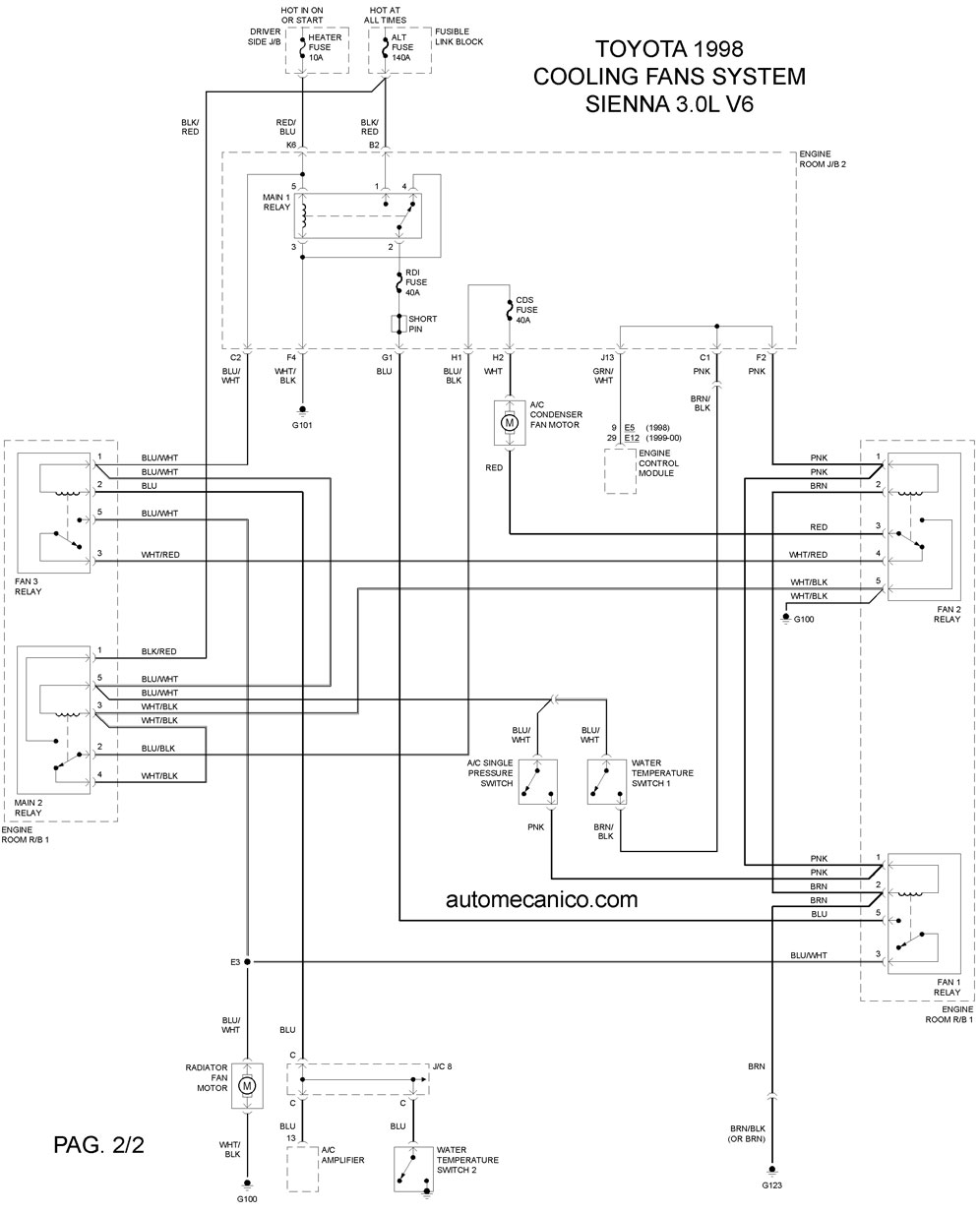 Toyota Cooling Fans System Diagramas Ventiladores