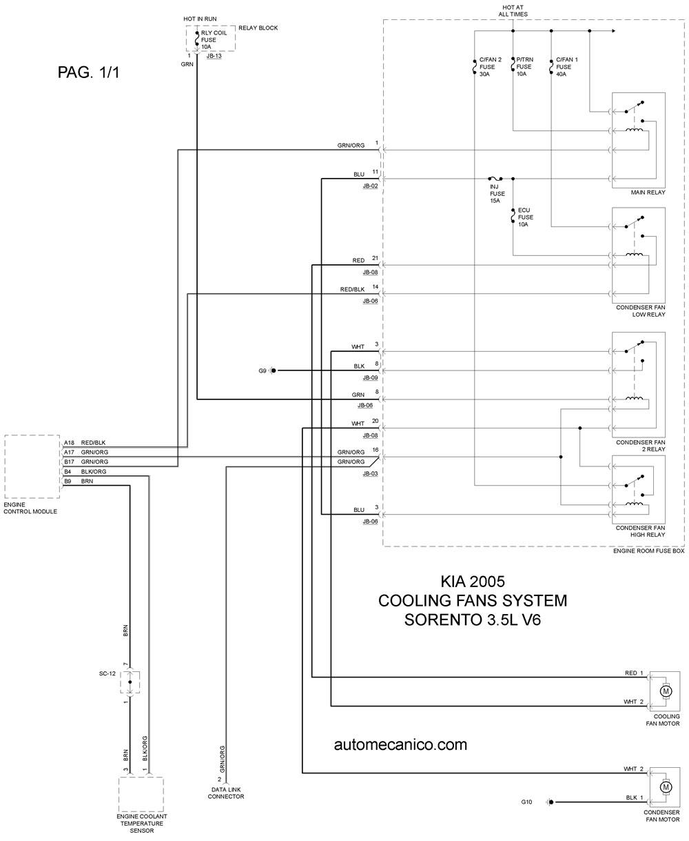 Circuito Kia 2017 : Kia cooling fans system diagramas ventiladores