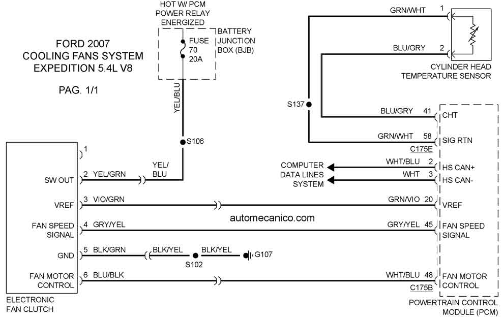 FORD | COOLING FANS SYSTEM | DIAGRAMAS | VENTILADORES ...