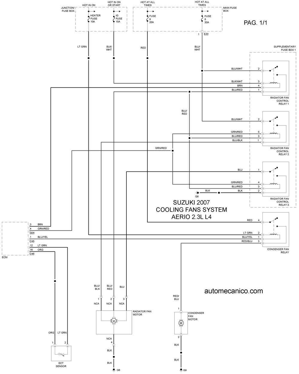 suzuki cooling fans system diagramas ventiladores