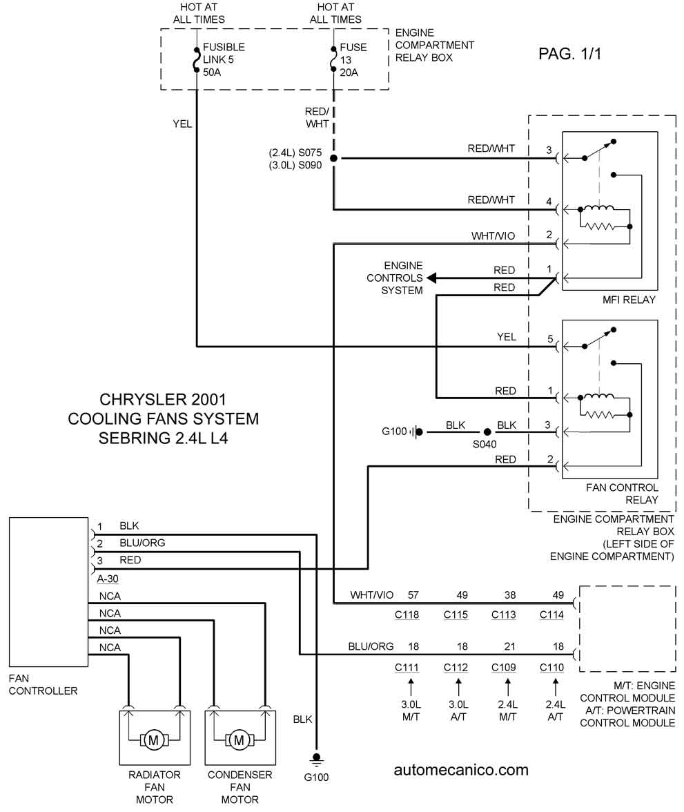 Jeep Tj Radio Wires Pictures Best Image Schematic Diagram Regarding Jeep Patriot Wiring Diagram as well Preview Jeep Grand Cherokee additionally Pinout Chrysler Ret besides Relays together with Hqdefault. on 2006 chrysler pt cruiser wiring diagram
