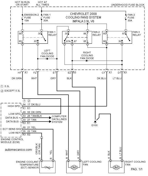 Impalacf on Diagrama Electrico De Un Chevrolet Impala