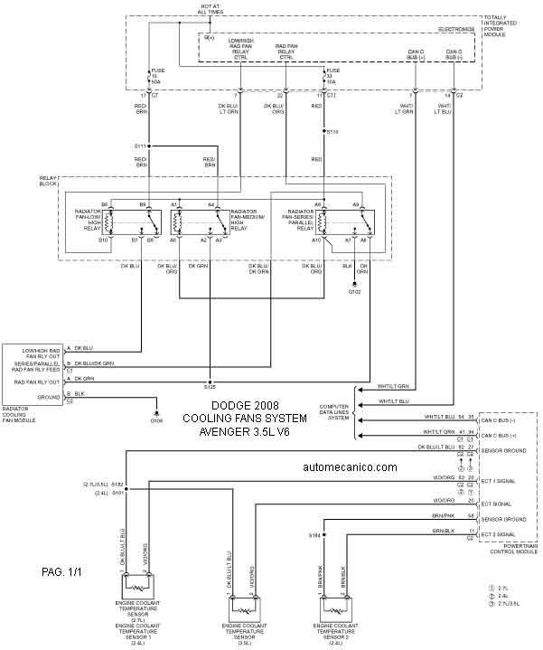 Dodge Cooling Fans System Diagramas Ventiladores