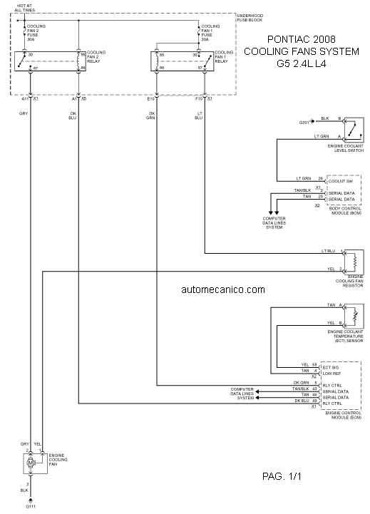 Pontiac Cooling Fans System Diagramas Ventiladores