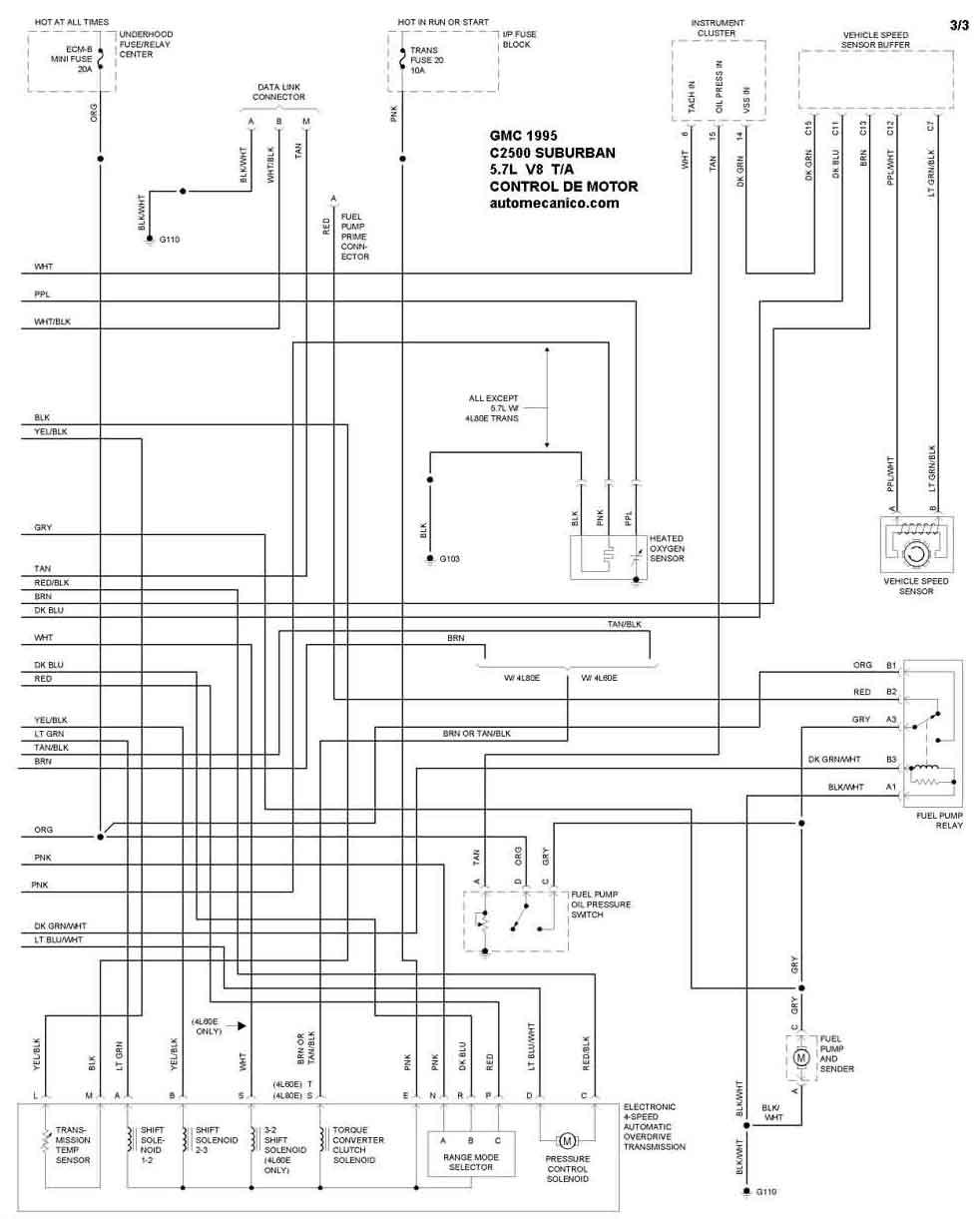 gmc 1995 - diagramas control del motor