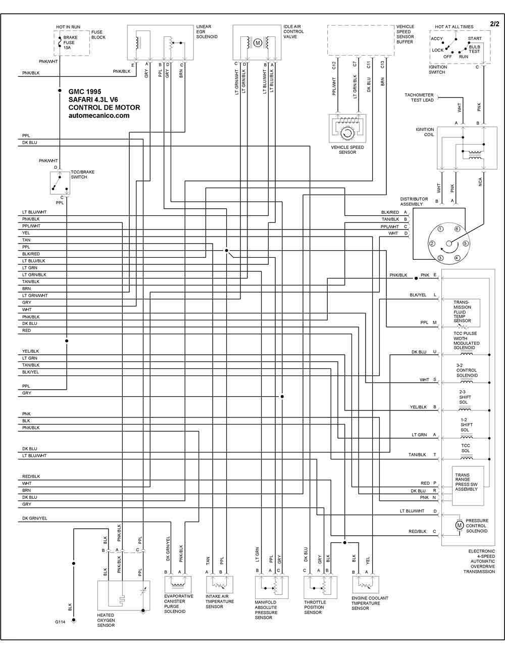 gmc 1995 - diagramas control del motor - graphics - esquemas