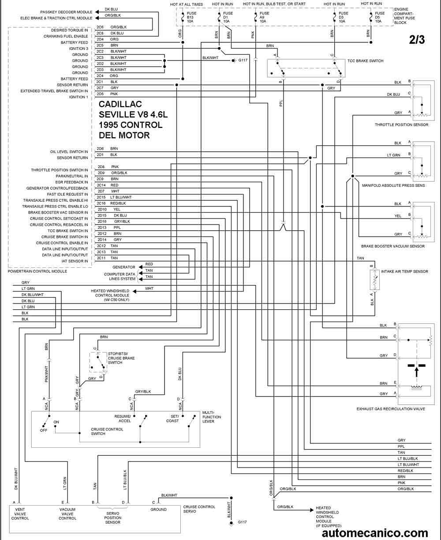 cadillac-1995 - diagramas control del motor