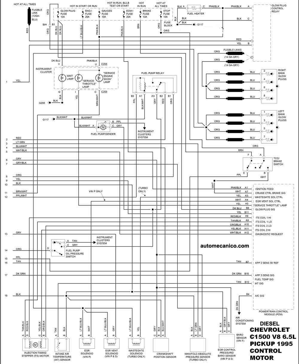 chevrolet -1995 - diagramas control del motor - graphics - esquemas