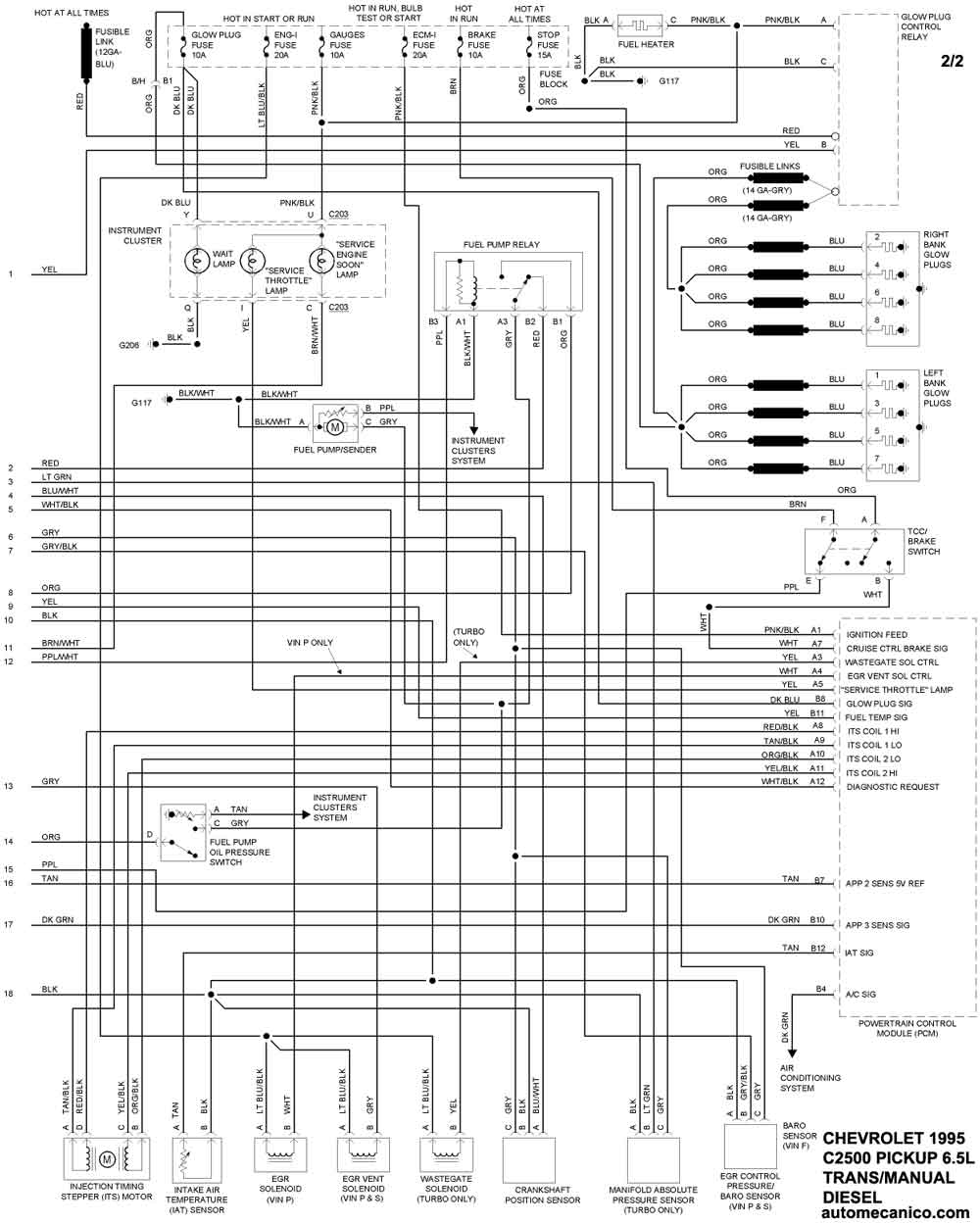 chevrolet -1995 - diagramas control del motor