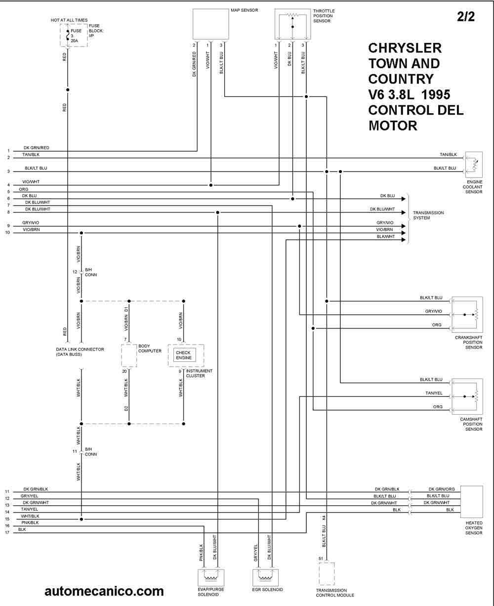CHRYSLER 1995 Diagramas control del motor Graphics