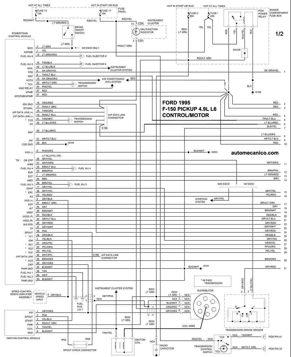 ford -1995 - diagramas control del motor - graphics - esquemas