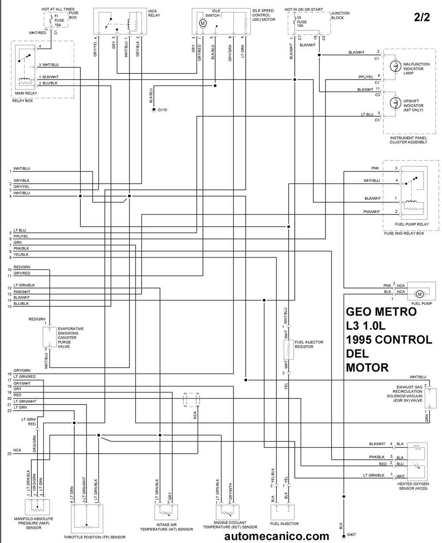 geo 1995 - diagramas control del motor - graphics - esquemas