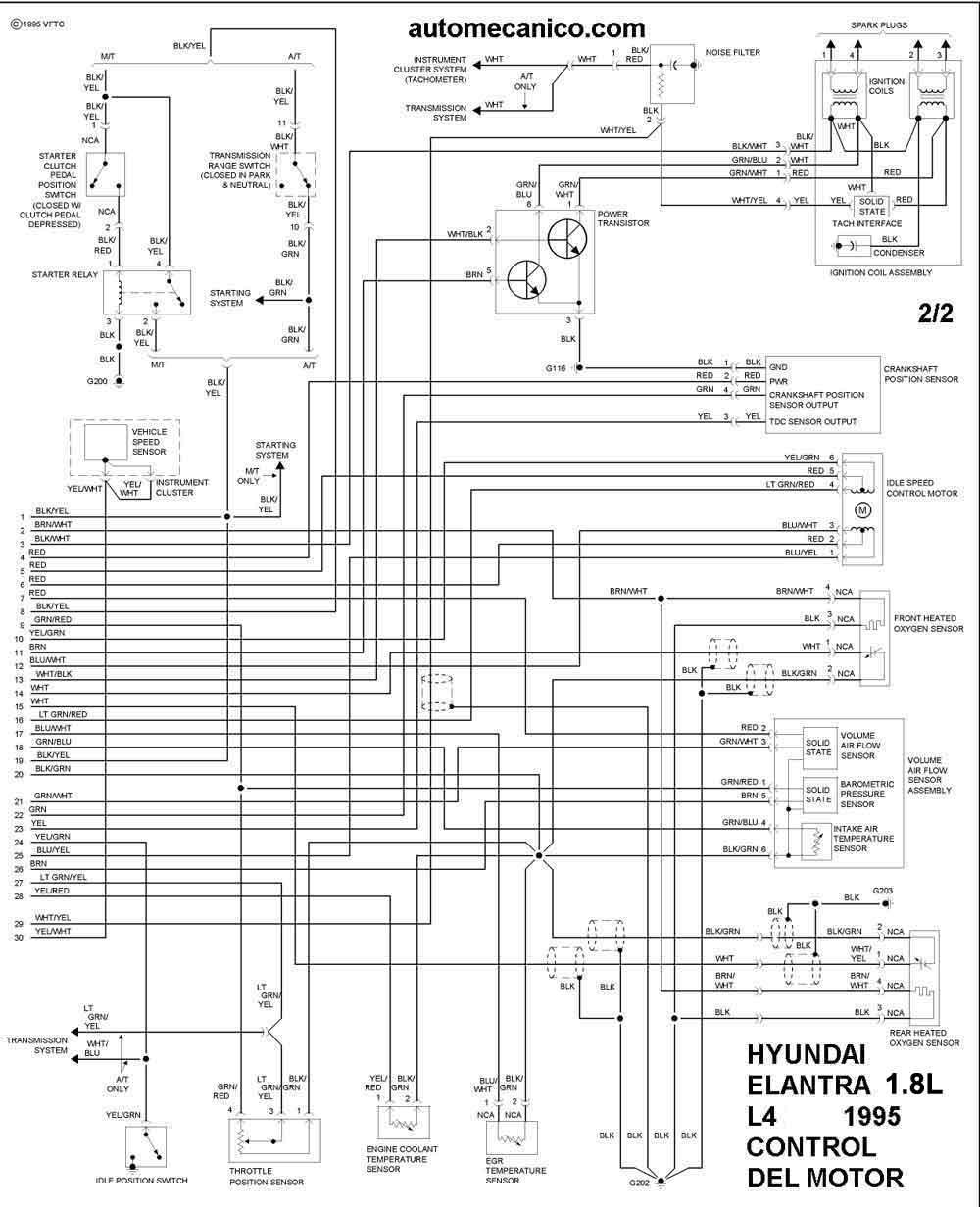 hyundai -1995 - diagramas control del motor