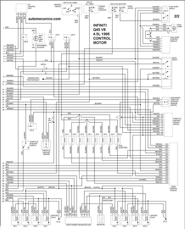 infiniti - 1995 - diagramas control del motor - graphics - esquemas