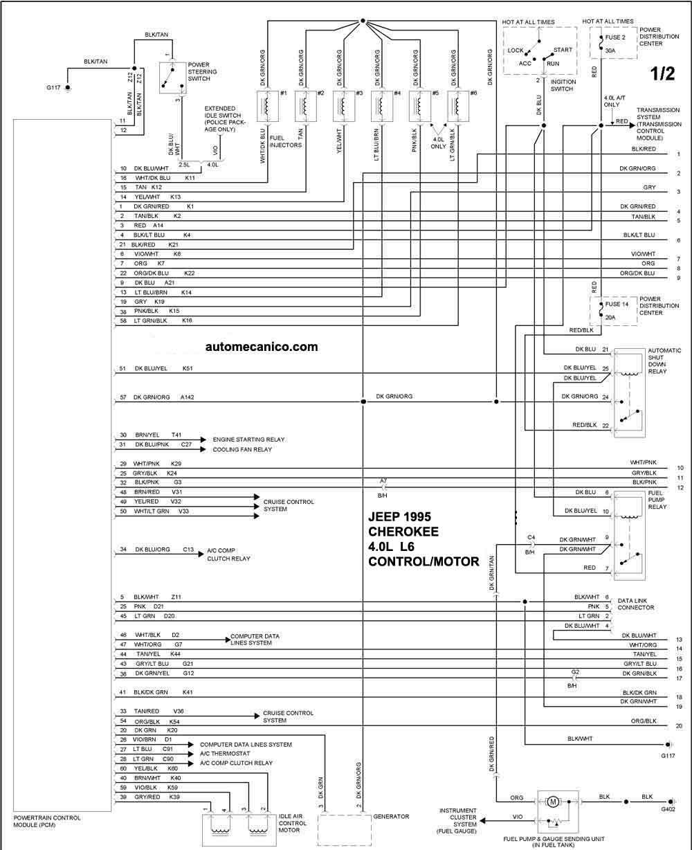 jeep -1995 - diagramas control del motor