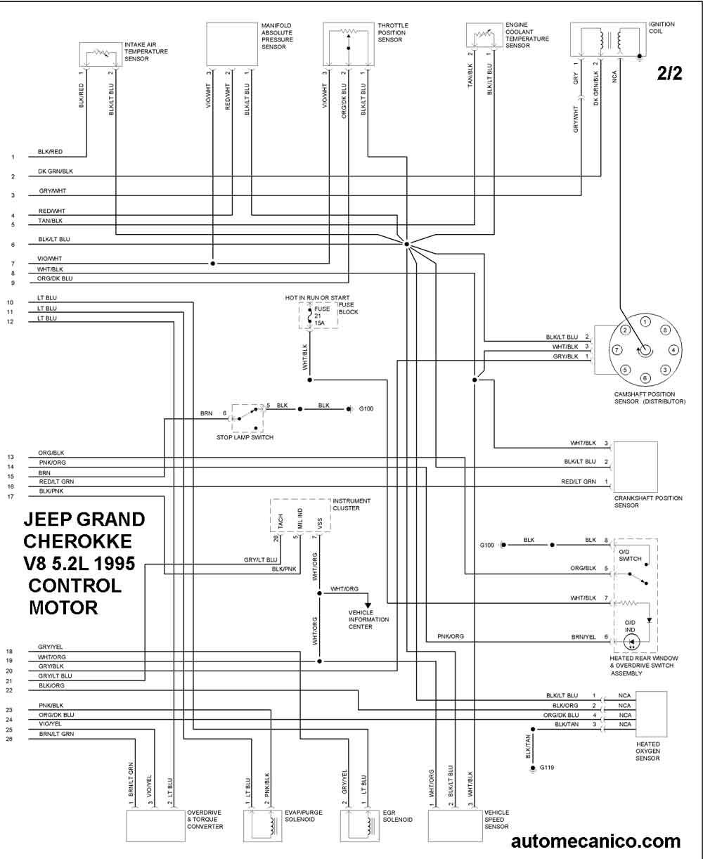 Jeep 1995 Diagramas Control Del Motor Vehiculos 1995