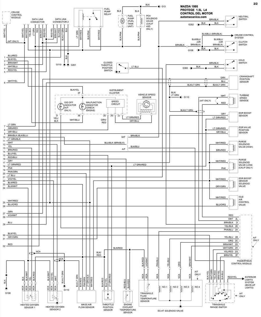mazda -1995 - diagramas control del motor